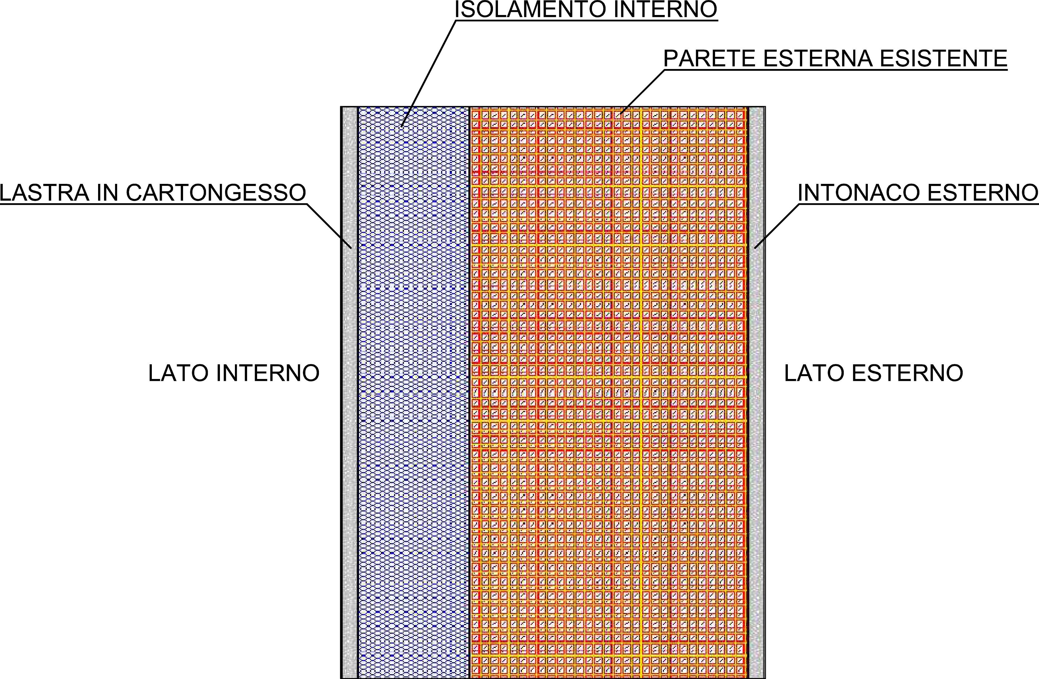 Materiali Per Coibentare Pareti Interne riqualificazione energetica: tipologie di isolamento termico